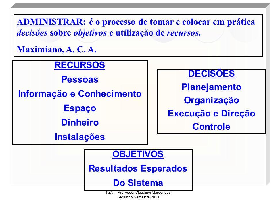 TGA Professor Claudinei Marcondes Segundo Semestre 2013 ADMINISTRAR: é o processo de tomar e colocar em prática decisões sobre objetivos e utilização