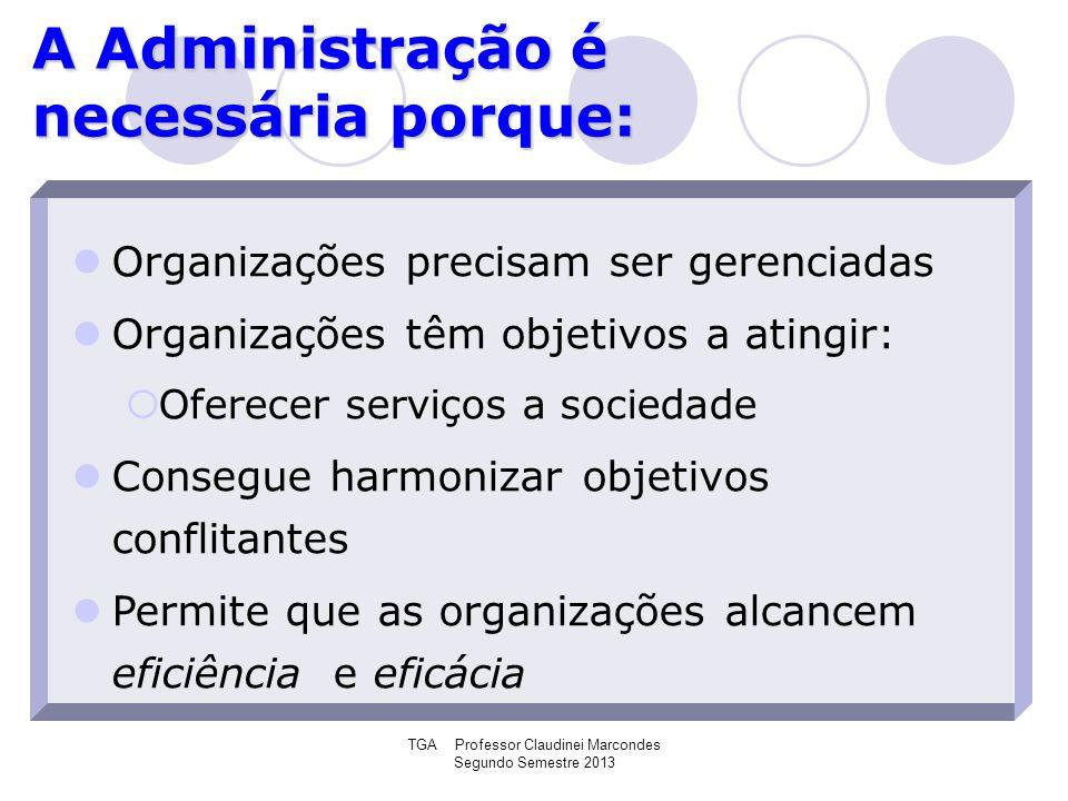 TGA Professor Claudinei Marcondes Segundo Semestre 2013 A Administração é necessária porque: Organizações precisam ser gerenciadas Organizações têm ob