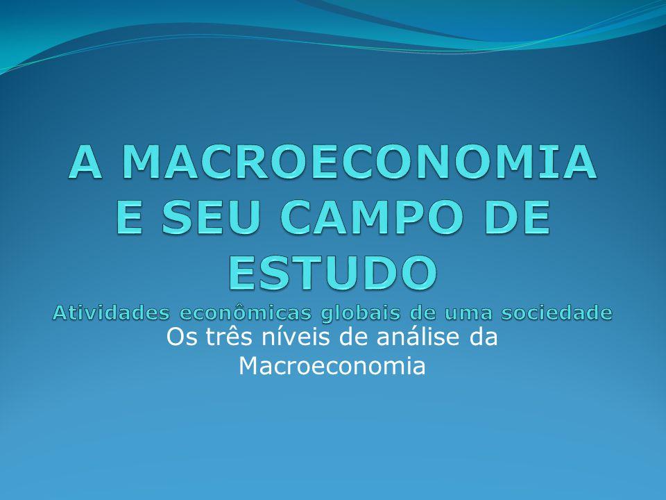 Os três níveis de análise da Macroeconomia