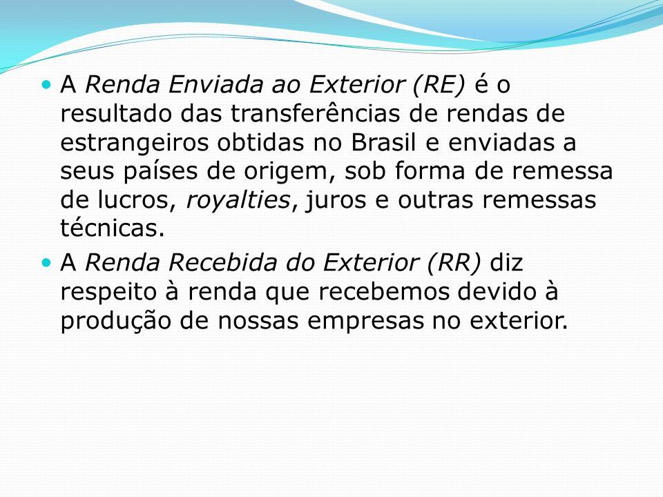 A Renda Enviada ao Exterior (RE) é o resultado das transferências de rendas de estrangeiros obtidas no Brasil e enviadas a seus países de origem, sob forma de remessa de lucros, royalties, juros e outras remessas técnicas.