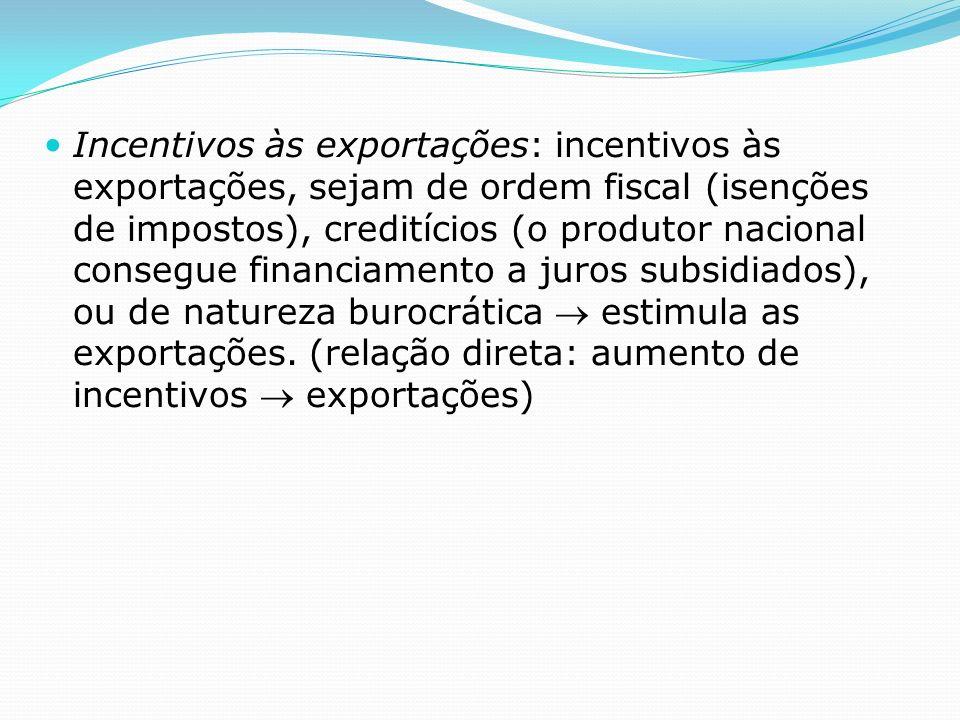 Incentivos às exportações: incentivos às exportações, sejam de ordem fiscal (isenções de impostos), creditícios (o produtor nacional consegue financiamento a juros subsidiados), ou de natureza burocrática estimula as exportações.