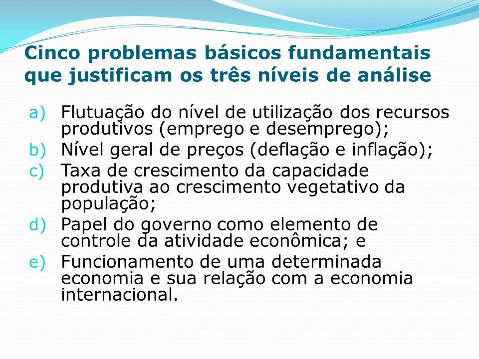 Política fiscal, política monetária, política cambial, política comercial internacional e política de rendas.