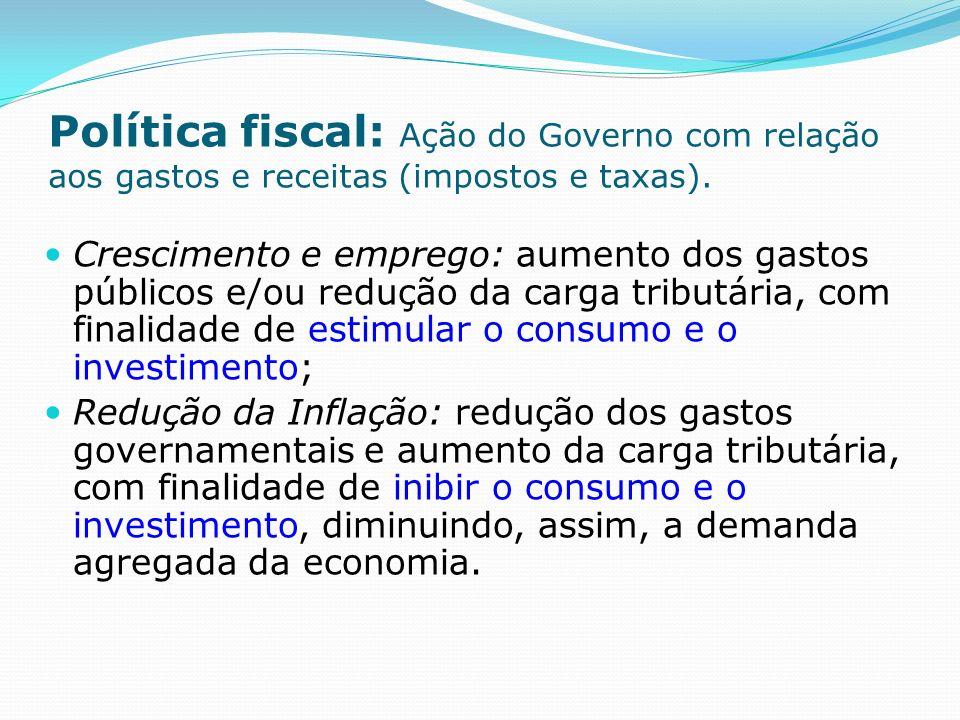 O Governo poderá promover desvalorizações cambiais, objetivando aumentar as exportações e reduzir as importações.