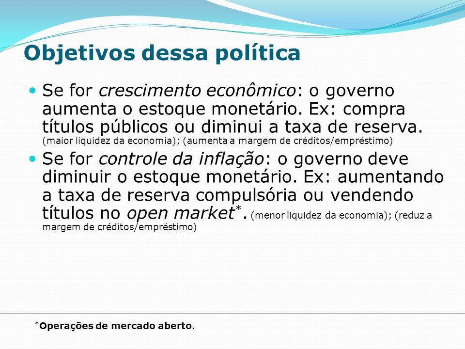 IMPORTAÇÕES Renda nacional: aumento da produção e renda, crescimento do país, maior demanda de importados.