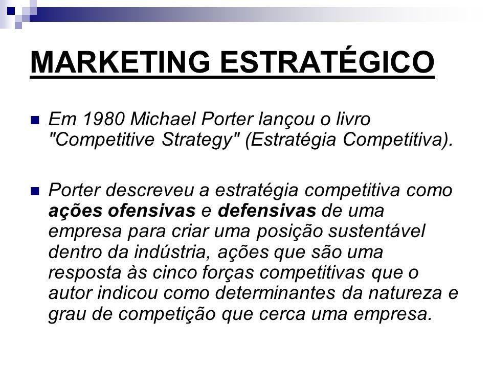 MARKETING ESTRATÉGICO Em 1980 Michael Porter lançou o livro