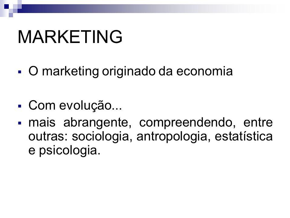 MARKETING O marketing originado da economia Com evolução... mais abrangente, compreendendo, entre outras: sociologia, antropologia, estatística e psic