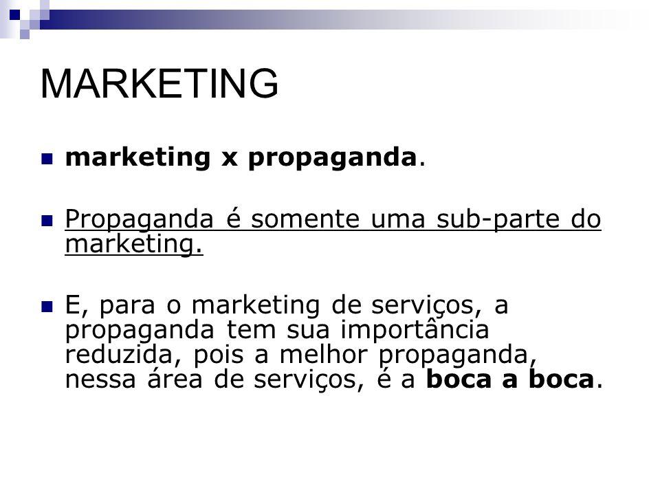 MARKETING marketing x propaganda. Propaganda é somente uma sub-parte do marketing. E, para o marketing de serviços, a propaganda tem sua importância r