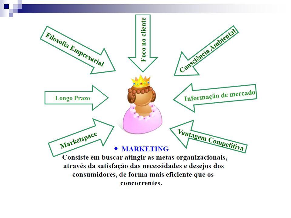 Só pra constar… Marketspace - uma informação e um ambiente eletrônico baseado numa comunicação da troca.