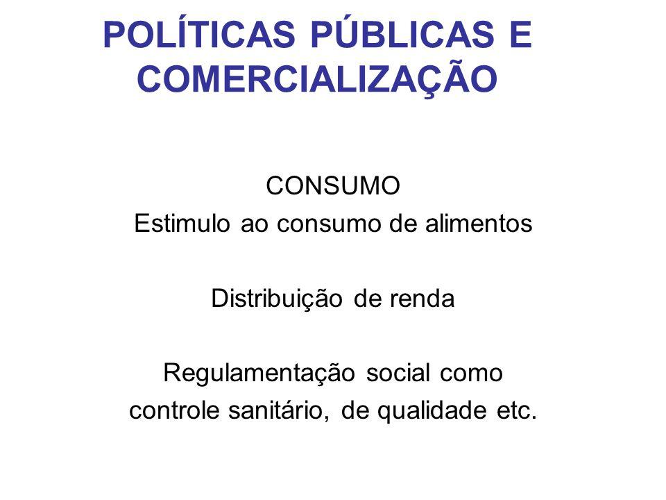 POLÍTICAS PÚBLICAS E COMERCIALIZAÇÃO CONSUMO Estimulo ao consumo de alimentos Distribuição de renda Regulamentação social como controle sanitário, de