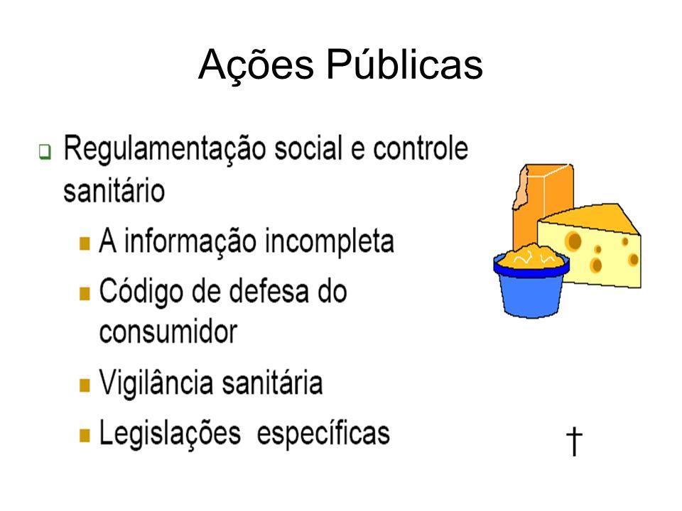 Ações Públicas
