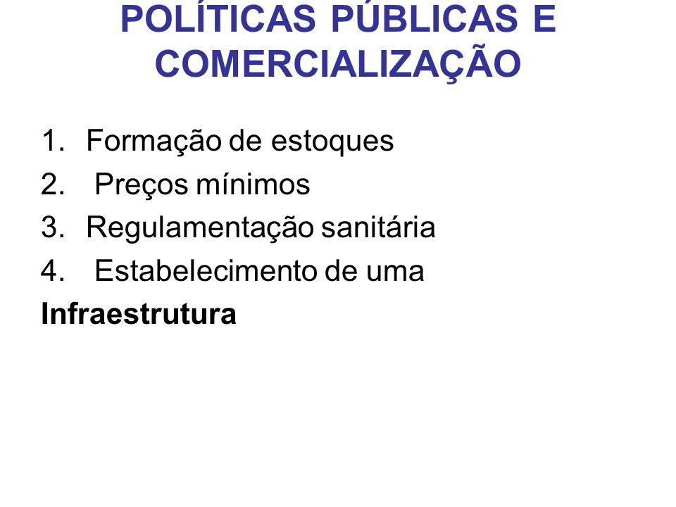 POLÍTICAS PÚBLICAS E COMERCIALIZAÇÃO 1.Formação de estoques 2. Preços mínimos 3.Regulamentação sanitária 4. Estabelecimento de uma Infraestrutura