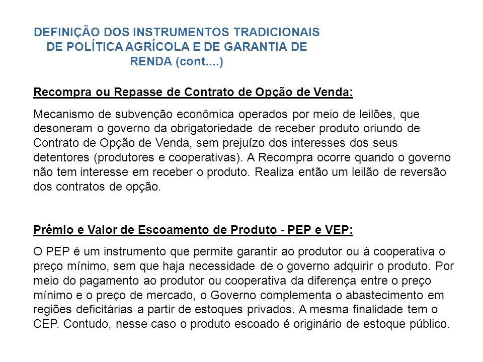 DEFINIÇÃO DOS INSTRUMENTOS TRADICIONAIS DE POLÍTICA AGRÍCOLA E DE GARANTIA DE RENDA (cont....) Recompra ou Repasse de Contrato de Opção de Venda: Meca