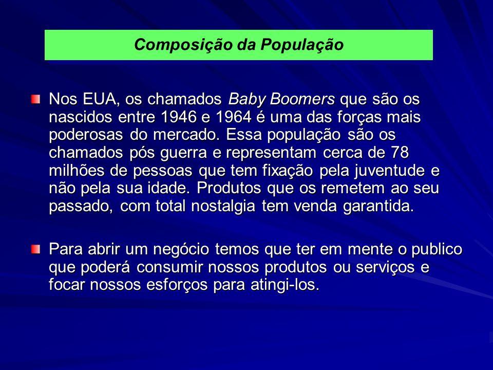 Nos EUA, os chamados Baby Boomers que são os nascidos entre 1946 e 1964 é uma das forças mais poderosas do mercado. Essa população são os chamados pós