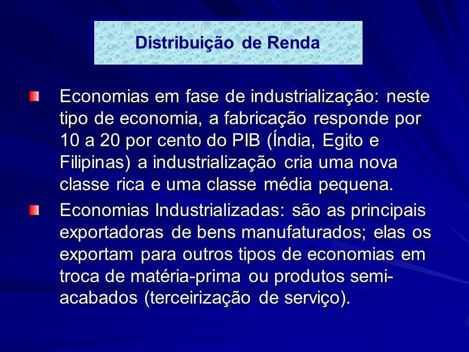 Economias em fase de industrialização: neste tipo de economia, a fabricação responde por 10 a 20 por cento do PIB (Índia, Egito e Filipinas) a industrialização cria uma nova classe rica e uma classe média pequena.
