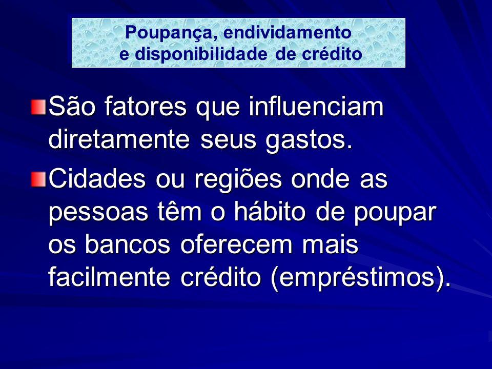 São fatores que influenciam diretamente seus gastos. Cidades ou regiões onde as pessoas têm o hábito de poupar os bancos oferecem mais facilmente créd