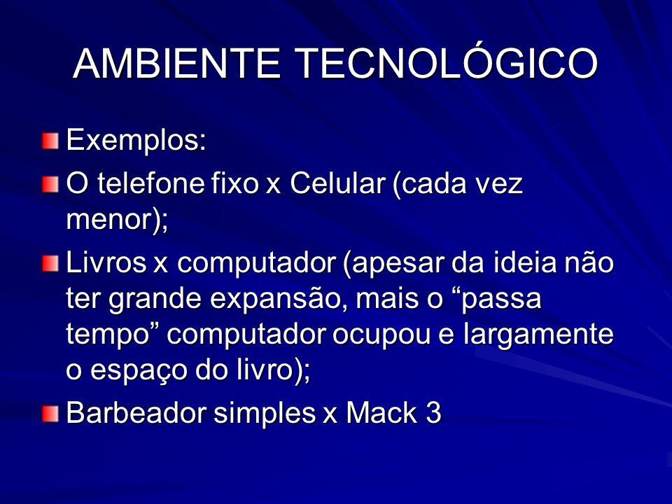 AMBIENTE TECNOLÓGICO Exemplos: O telefone fixo x Celular (cada vez menor); Livros x computador (apesar da ideia não ter grande expansão, mais o passa tempo computador ocupou e largamente o espaço do livro); Barbeador simples x Mack 3