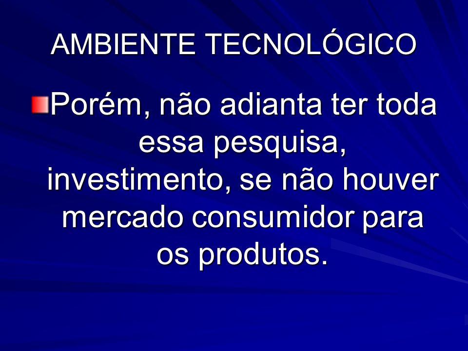 AMBIENTE TECNOLÓGICO Porém, não adianta ter toda essa pesquisa, investimento, se não houver mercado consumidor para os produtos.