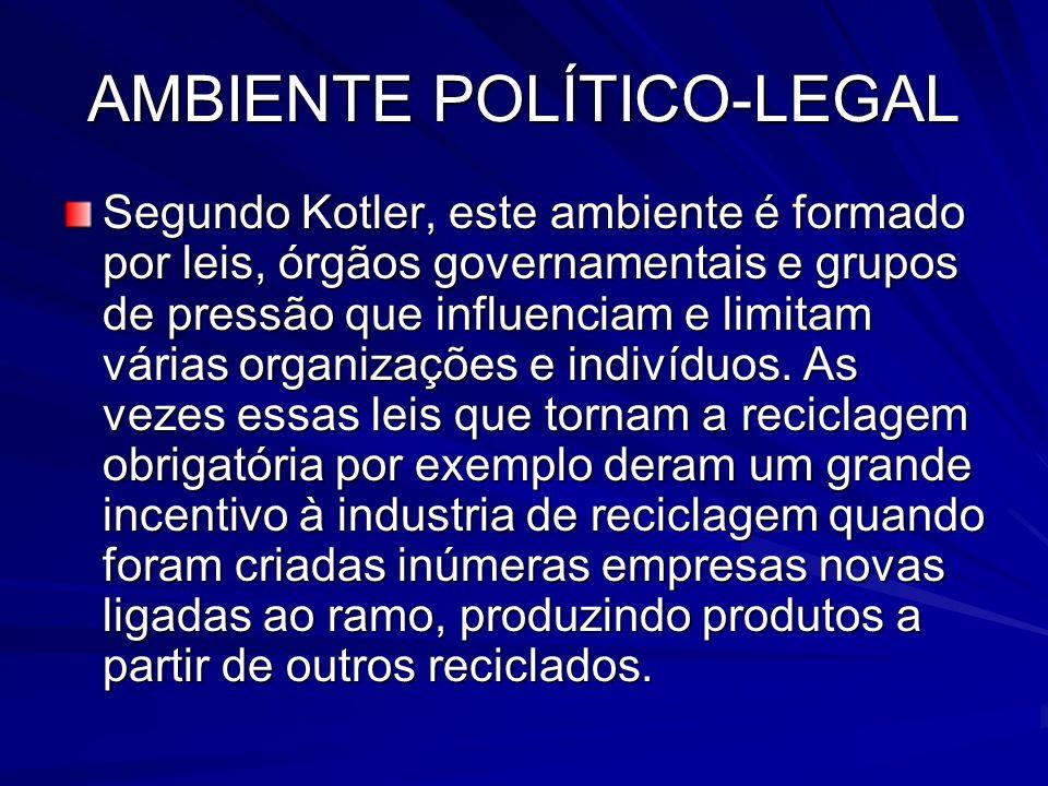 AMBIENTE POLÍTICO-LEGAL Segundo Kotler, este ambiente é formado por leis, órgãos governamentais e grupos de pressão que influenciam e limitam várias organizações e indivíduos.