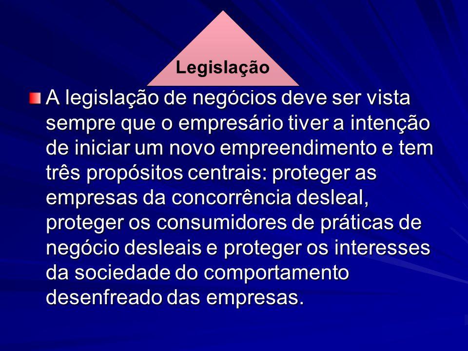 A legislação de negócios deve ser vista sempre que o empresário tiver a intenção de iniciar um novo empreendimento e tem três propósitos centrais: pro