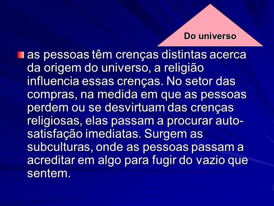 as pessoas têm crenças distintas acerca da origem do universo, a religião influencia essas crenças. No setor das compras, na medida em que as pessoas