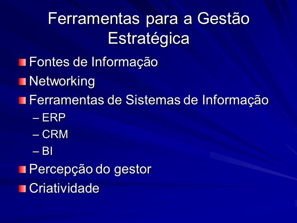 Ferramentas para a Gestão Estratégica Fontes de Informação Networking Ferramentas de Sistemas de Informação –ERP –CRM –BI Percepção do gestor Criatividade