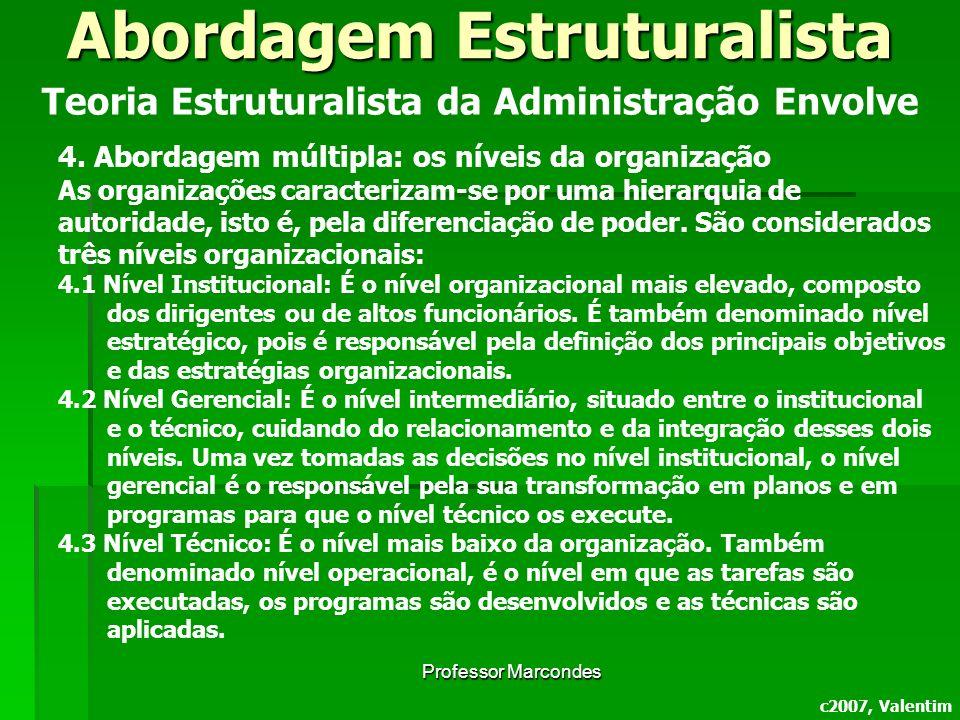 Professor Marcondes c2007, Valentim Teoria Estruturalista da Administração Envolve 4. Abordagem múltipla: os níveis da organização As organizações car