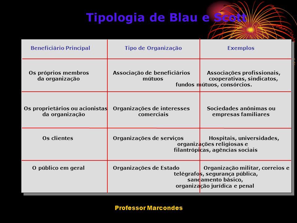 Professor Marcondes Tipologia de Blau e Scott Beneficiário Principal Tipo de Organização Exemplos Os próprios membros Associação de beneficiários Asso