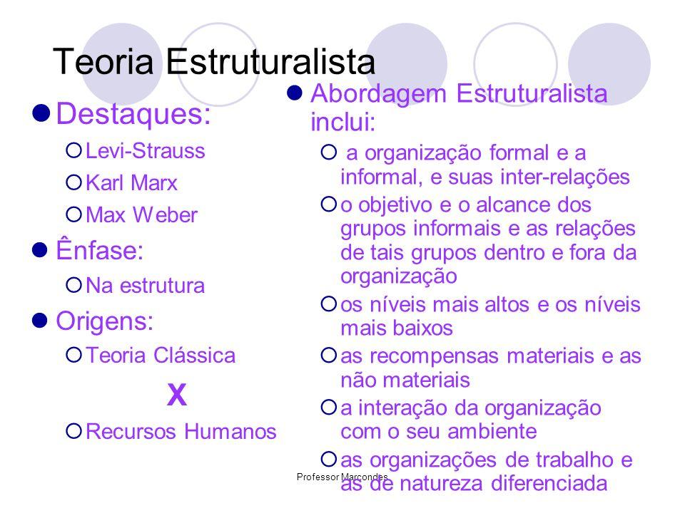 Professor Marcondes Teoria Estruturalista Destaques: Levi-Strauss Karl Marx Max Weber Ênfase: Na estrutura Origens: Teoria Clássica X Recursos Humanos