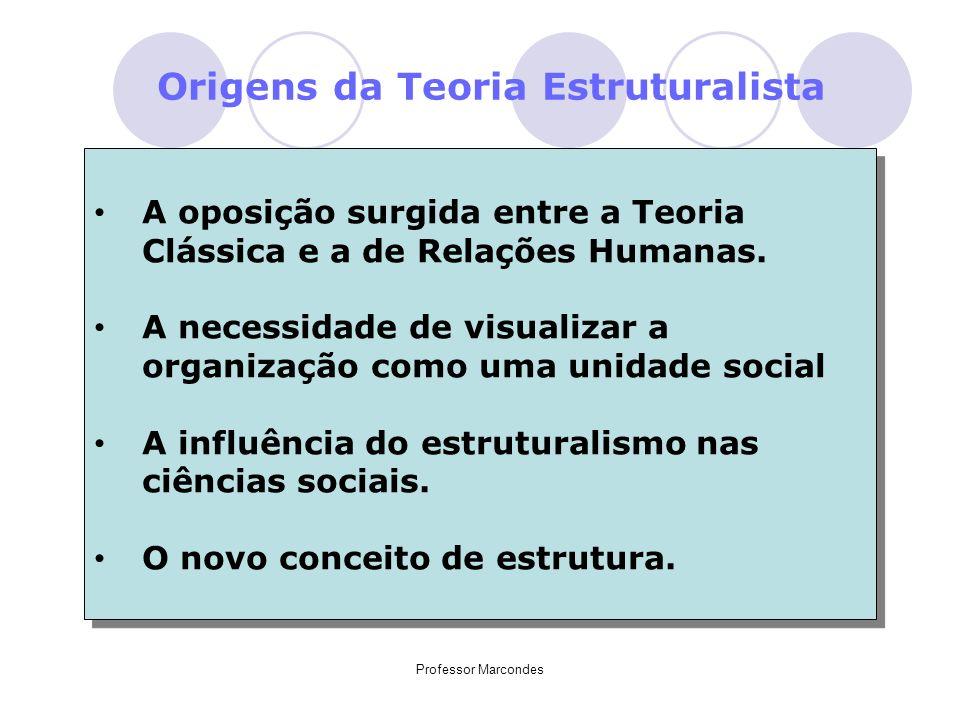Professor Marcondes Origens da Teoria Estruturalista A oposição surgida entre a Teoria Clássica e a de Relações Humanas. A necessidade de visualizar a