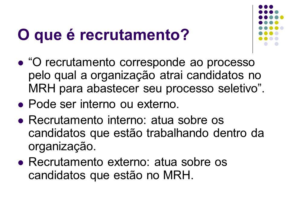 O que é recrutamento? O recrutamento corresponde ao processo pelo qual a organização atrai candidatos no MRH para abastecer seu processo seletivo. Pod
