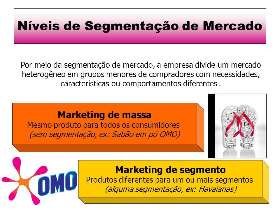 Níveis de Segmentação de Mercado Por meio da segmentação de mercado, a empresa divide um mercado heterogêneo em grupos menores de compradores com nece