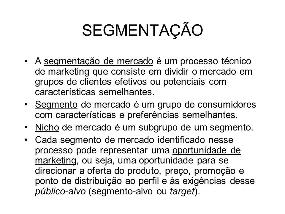 SEGMENTAÇÃO A segmentação de mercado é um processo técnico de marketing que consiste em dividir o mercado em grupos de clientes efetivos ou potenciais