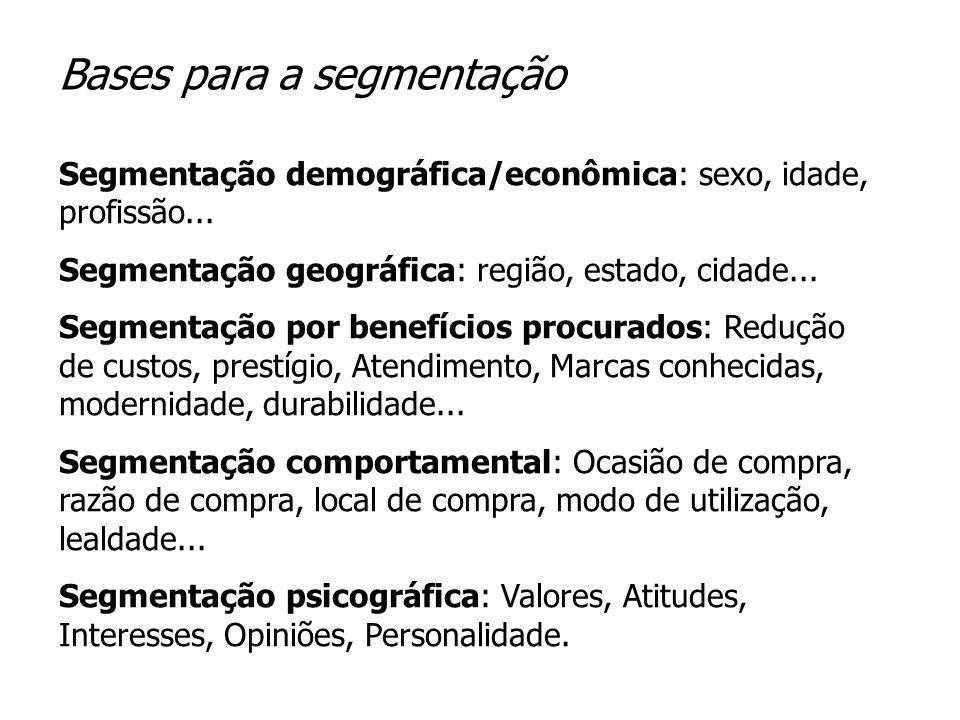 Bases para a segmentação Segmentação demográfica/econômica: sexo, idade, profissão... Segmentação geográfica: região, estado, cidade... Segmentação po