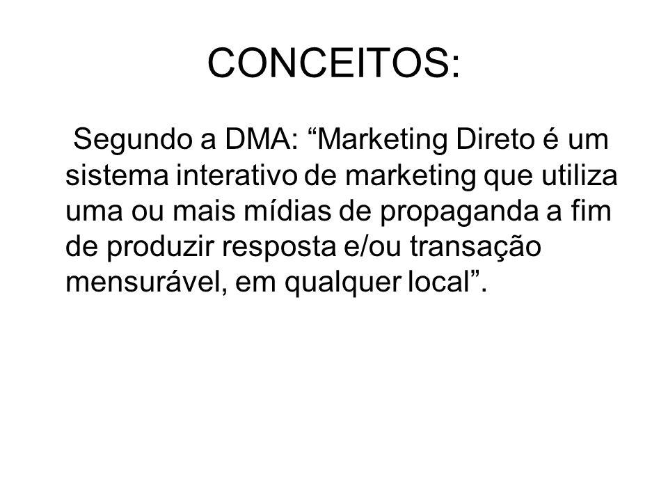 CONCEITOS: Segundo a DMA: Marketing Direto é um sistema interativo de marketing que utiliza uma ou mais mídias de propaganda a fim de produzir respost
