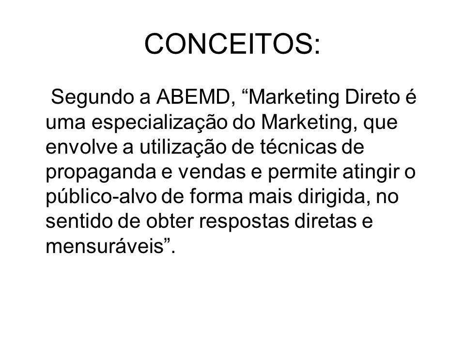 CONCEITOS: Segundo a ABEMD, Marketing Direto é uma especialização do Marketing, que envolve a utilização de técnicas de propaganda e vendas e permite
