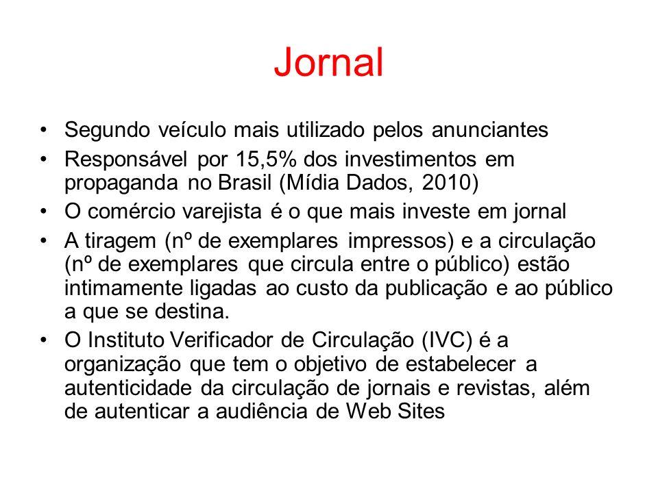 Jornal Segundo veículo mais utilizado pelos anunciantes Responsável por 15,5% dos investimentos em propaganda no Brasil (Mídia Dados, 2010) O comércio