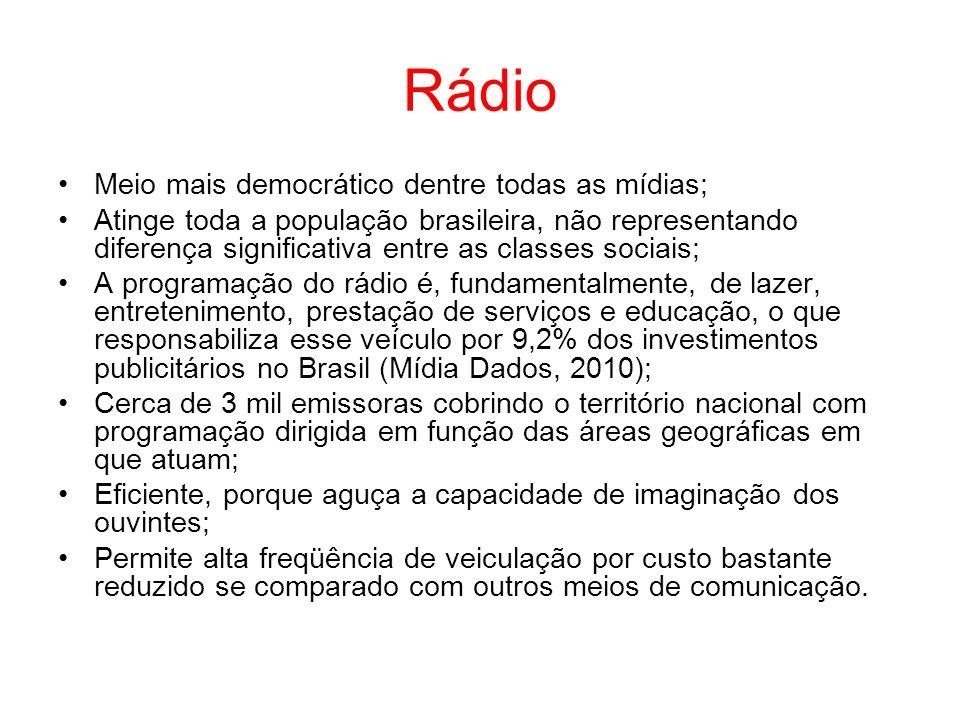 Rádio Meio mais democrático dentre todas as mídias; Atinge toda a população brasileira, não representando diferença significativa entre as classes soc
