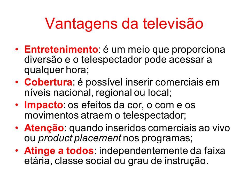 Vantagens da televisão Entretenimento: é um meio que proporciona diversão e o telespectador pode acessar a qualquer hora; Cobertura: é possível inseri