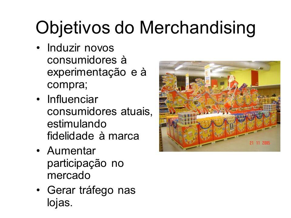 Objetivos do Merchandising Induzir novos consumidores à experimentação e à compra; Influenciar consumidores atuais, estimulando fidelidade à marca Aum