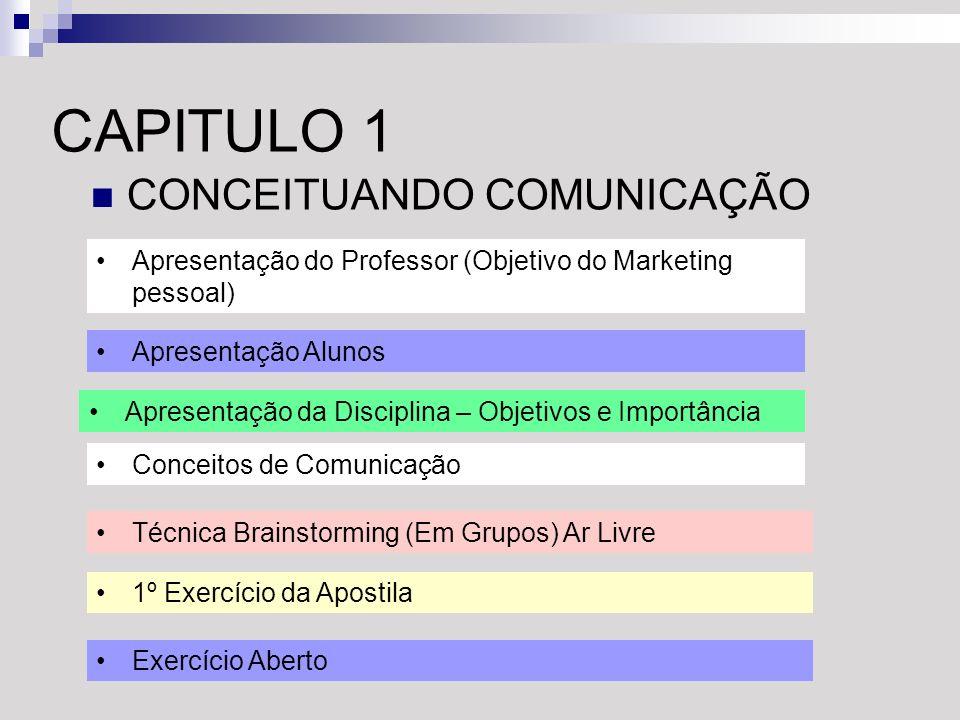 CAPITULO 1 CONCEITUANDO COMUNICAÇÃO Apresentação do Professor (Objetivo do Marketing pessoal) Apresentação Alunos Conceitos de Comunicação Técnica Bra