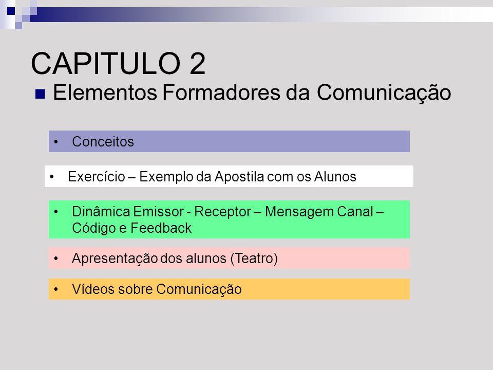 CAPITULO 2 Elementos Formadores da Comunicação Conceitos Dinâmica Emissor - Receptor – Mensagem Canal – Código e Feedback Apresentação dos alunos (Tea