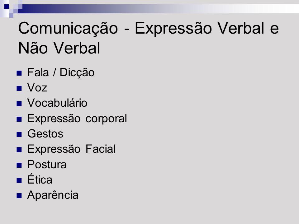 Comunicação - Expressão Verbal e Não Verbal Fala / Dicção Voz Vocabulário Expressão corporal Gestos Expressão Facial Postura Ética Aparência