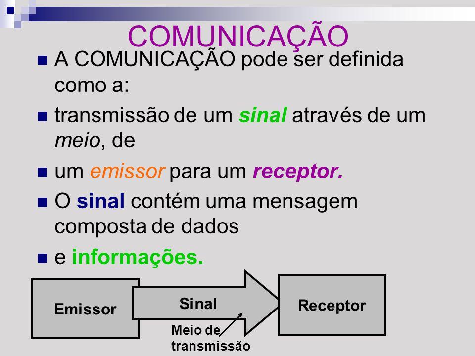 COMUNICAÇÃO A COMUNICAÇÃO pode ser definida como a: transmissão de um sinal através de um meio, de um emissor para um receptor. O sinal contém uma men