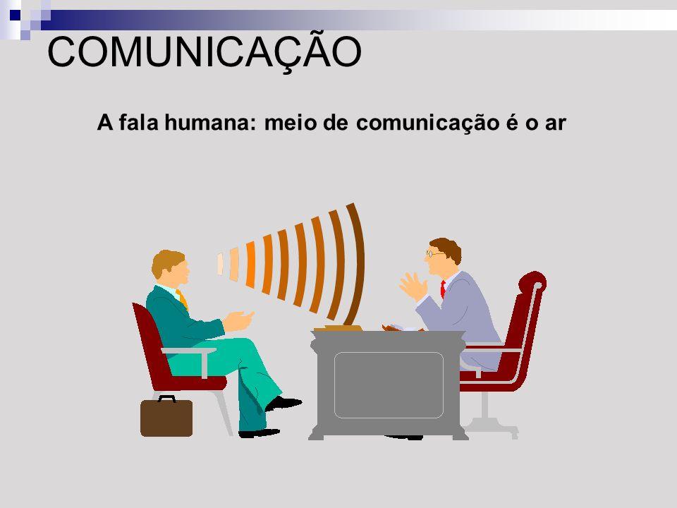 COMUNICAÇÃO A fala humana: meio de comunicação é o ar