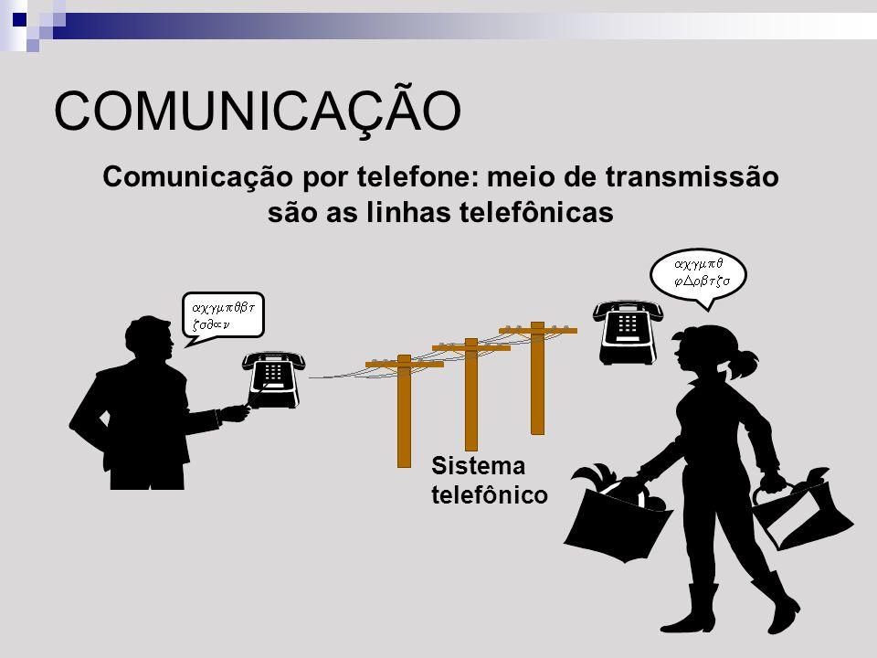 COMUNICAÇÃO Sistema telefônico Comunicação por telefone: meio de transmissão são as linhas telefônicas