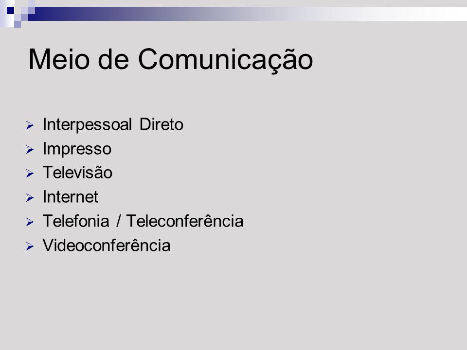 Meio de Comunicação Interpessoal Direto Impresso Televisão Internet Telefonia / Teleconferência Videoconferência