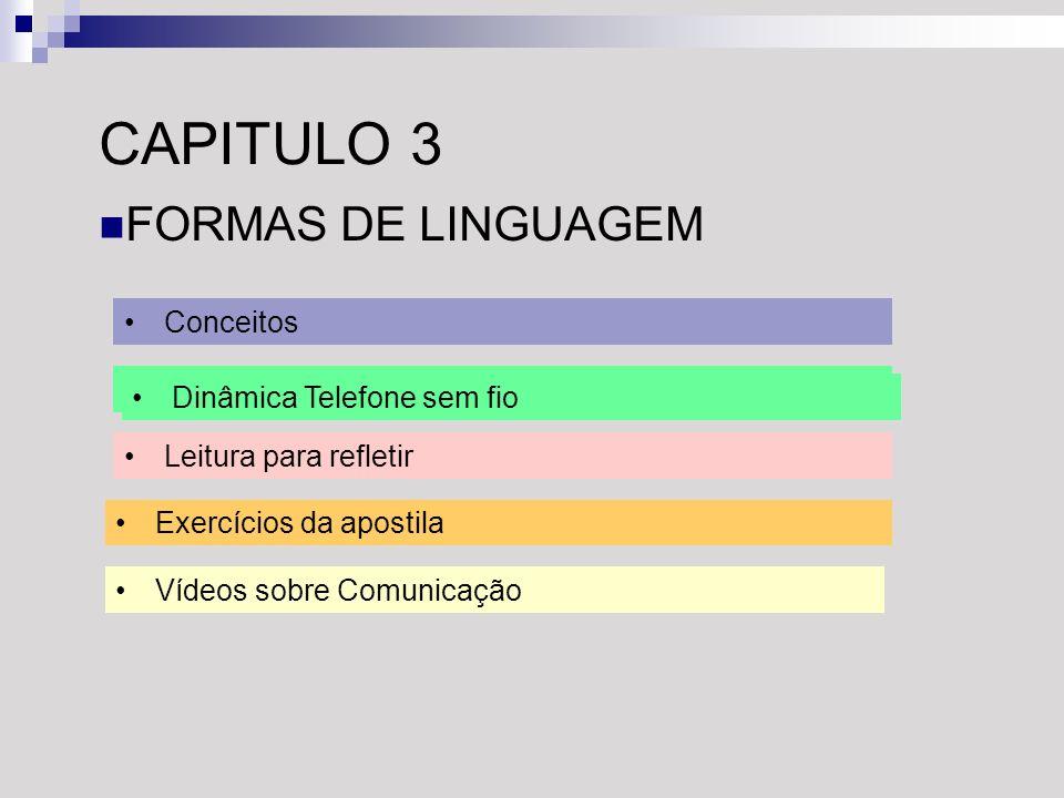 CAPITULO 3 Conceitos Dinâmica Telefone sem fio Leitura para refletir Exercícios da apostila FORMAS DE LINGUAGEM Vídeos sobre Comunicação Conceitos Din