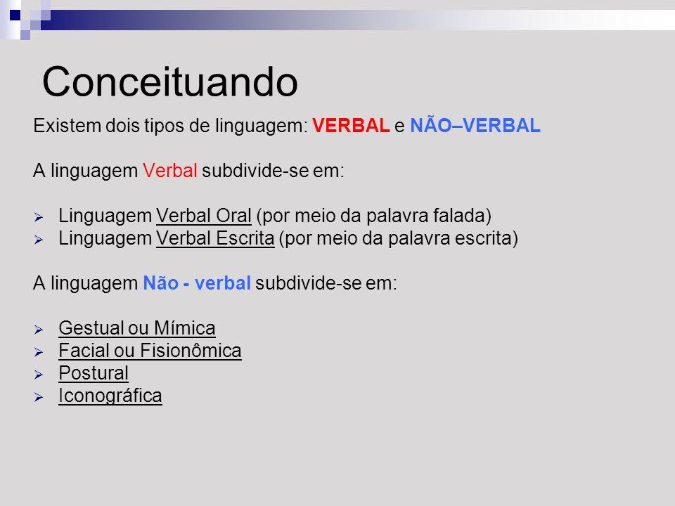 Conceituando Existem dois tipos de linguagem: VERBAL e NÃO–VERBAL A linguagem Verbal subdivide-se em: Linguagem Verbal Oral (por meio da palavra falad