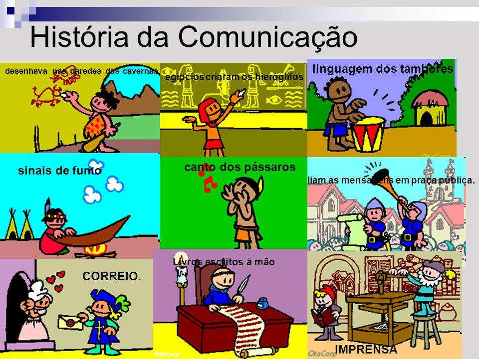 Linguagem Verbal Escrita Pré-História: Sistema Pictográfico (do latim picto = pintar) escrita por meio de desenhos.