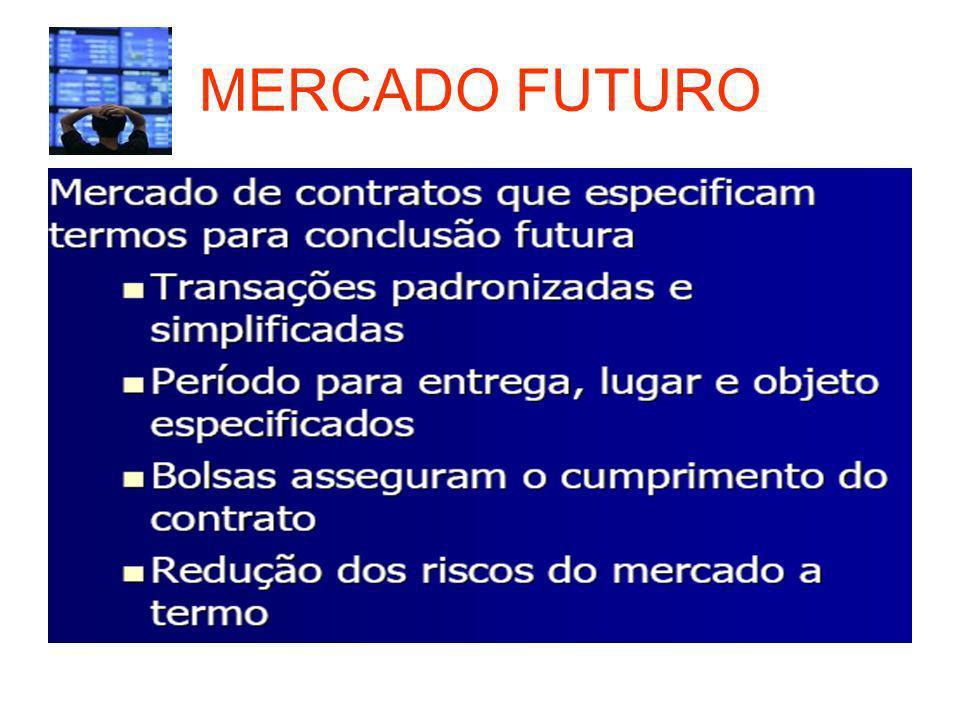 MERCADO FUTURO